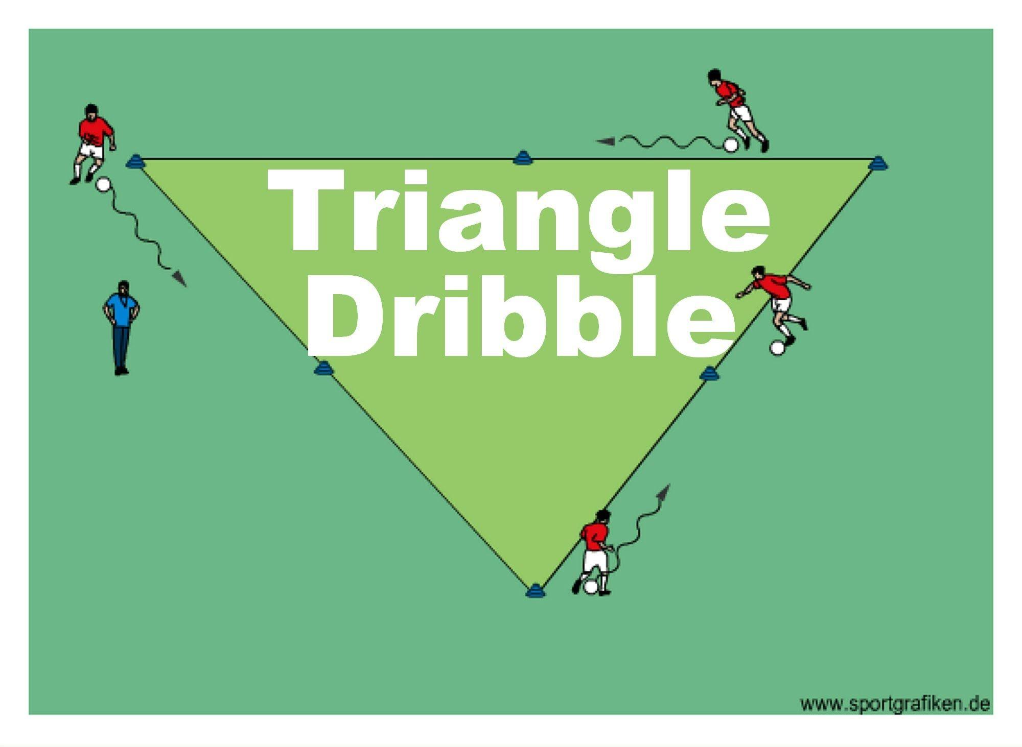 Learn Soccer Dribbling Skills Footwork & Moves Soccer