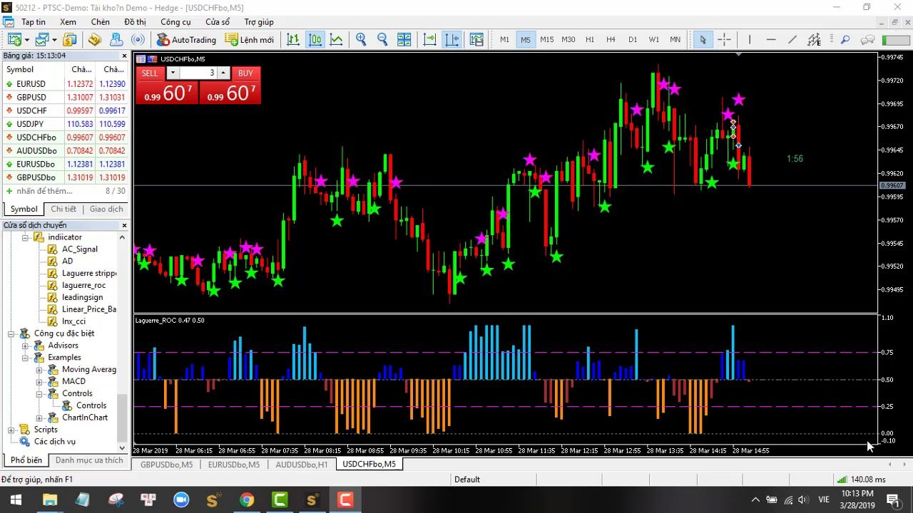 Free Technical Analysis Signals Software For Easy Trading With Buy