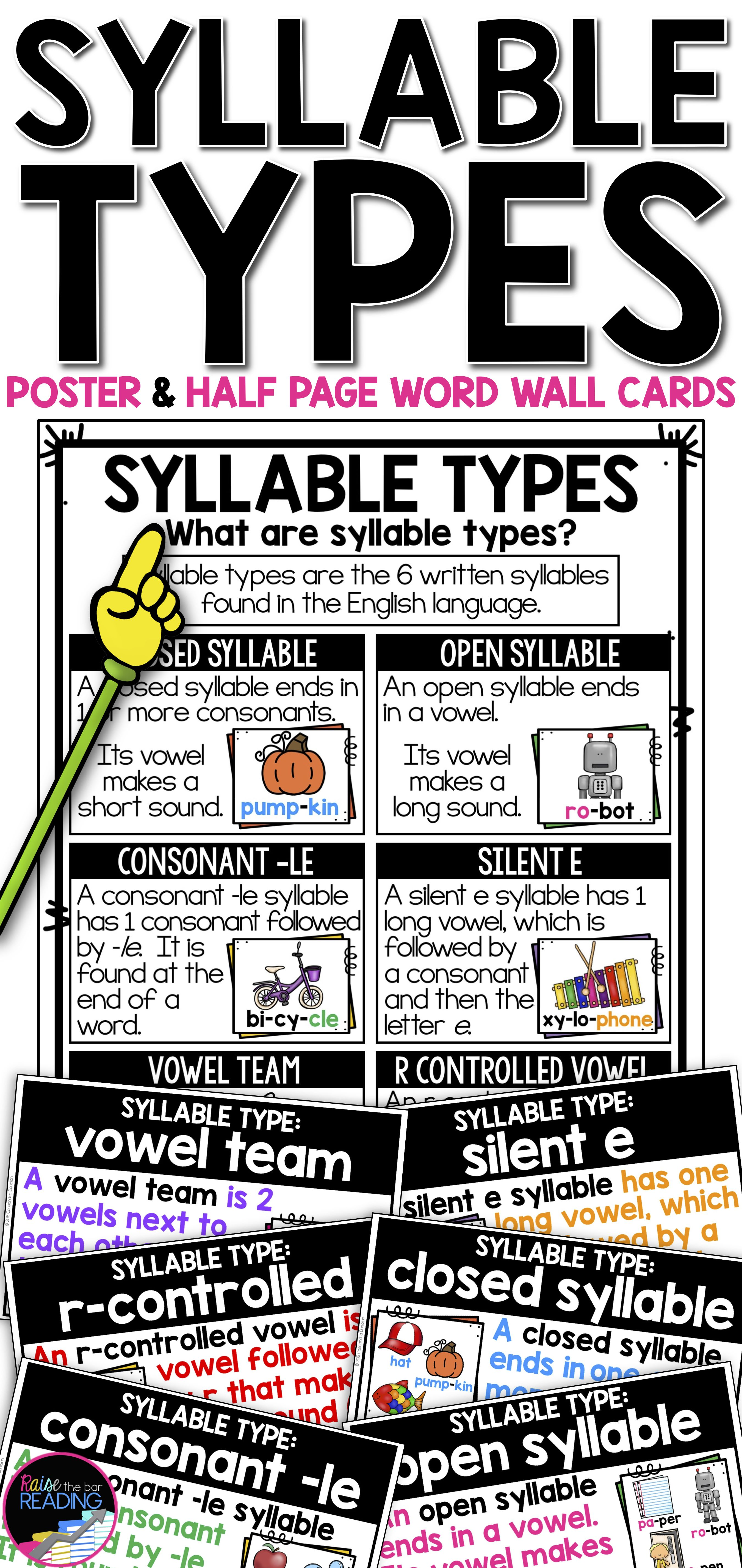 6 Syllable Types Poster 6 Syllable Types Anchor Chart