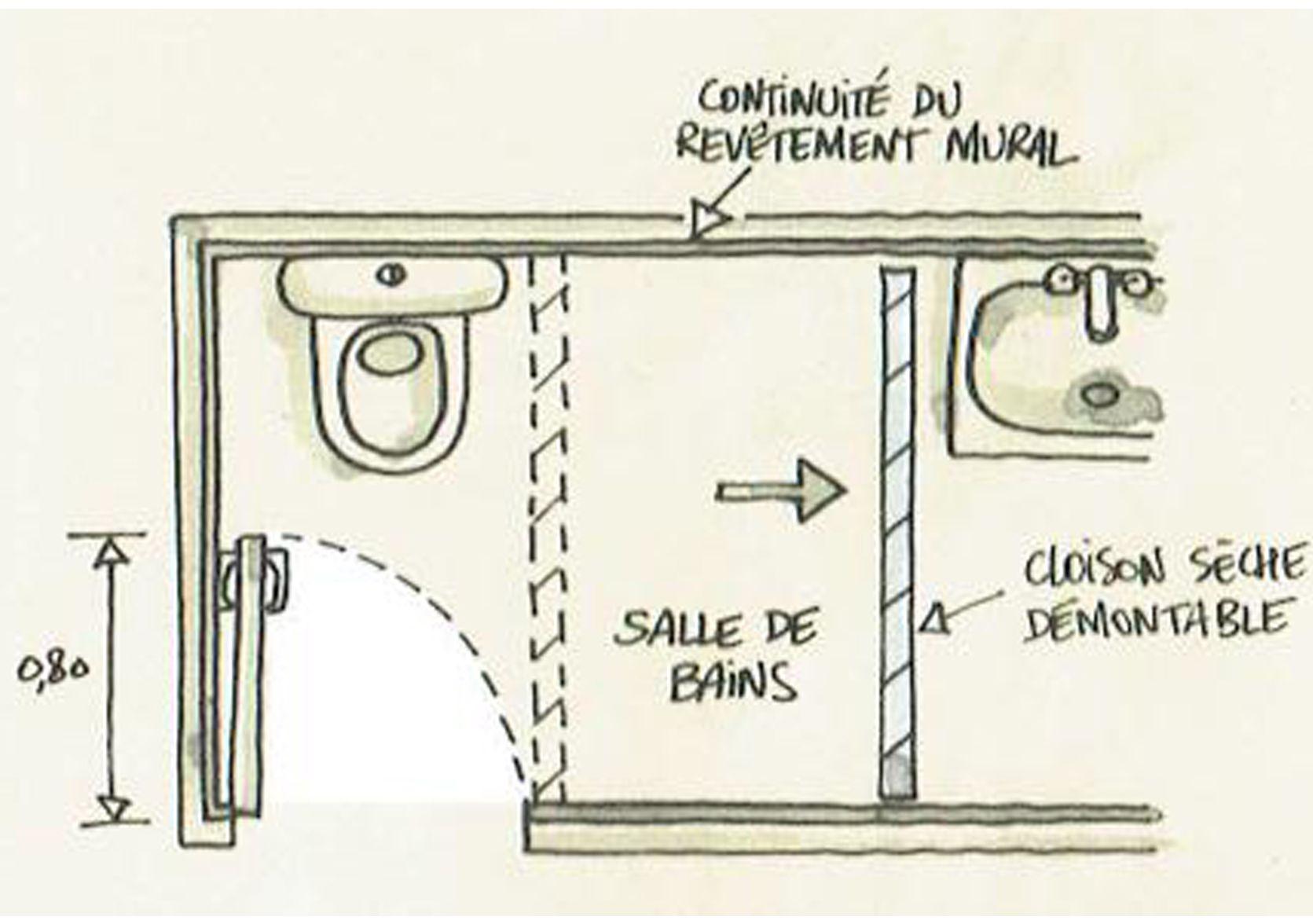 Categorie Accessibilite Handicape Erp Vaucluse Dessinateur Projeteur Amenagement Salle De Bain Parement Mural