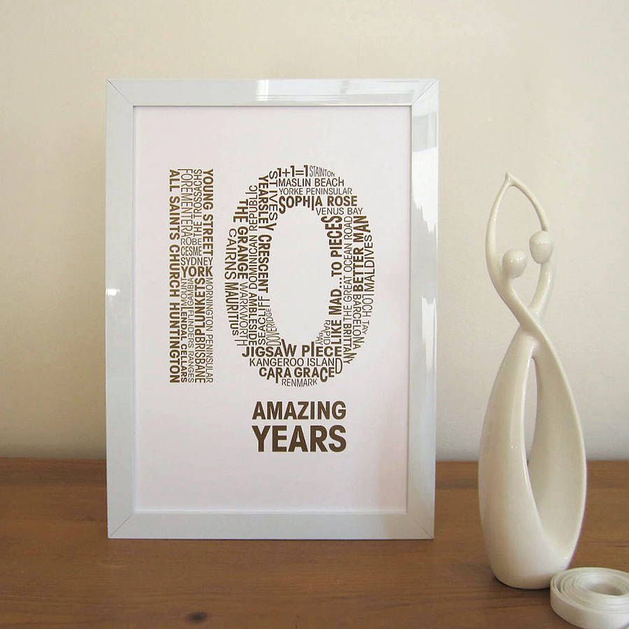 10th Wedding Anniversary Gift For Sister : Happy 10th Ten Wedding Marriage Anniversary Wishes Quotes 10 years ...