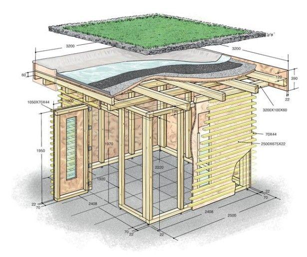 Come costruire una casetta di legno come costruire una casetta in legno da giardino come - Costruire un portabottiglie in legno ...