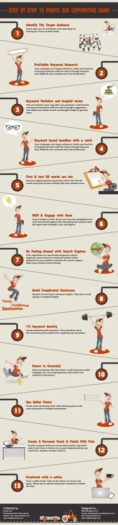 Infographic: SEO Copywriting Guide - 13 facts and tips that will help you write an effective and appealing SEO copy for your website and blog. http://bigideamarketing.com.au/