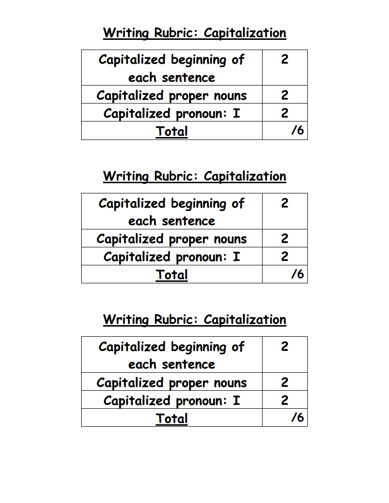 Capitalization Rubric.pdf | Fun School Stuff ~ Writing | Pinterest ...