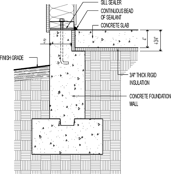Slab foundations ideas para for Concrete slab plans