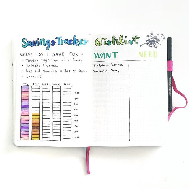 Here's My Savings Tracker/ Wish List Page. I Know, These