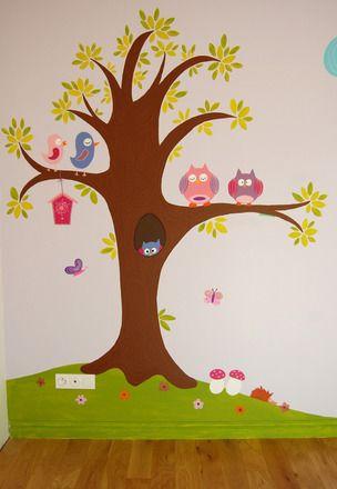 Fresque Murale Les Animaux De La For T Hiboux Oiseaux H Risson Papillon Peinture R Alis E