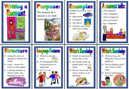 005 Literacy Resource Features of Recount Texts, Instant