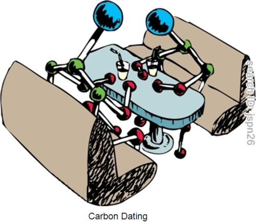 """""""Carbon dating"""""""