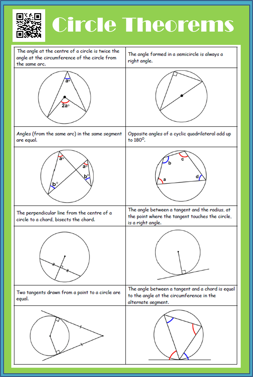 Circle Theorems | Maths Revision | Math | Gcse maths revision, Gcse