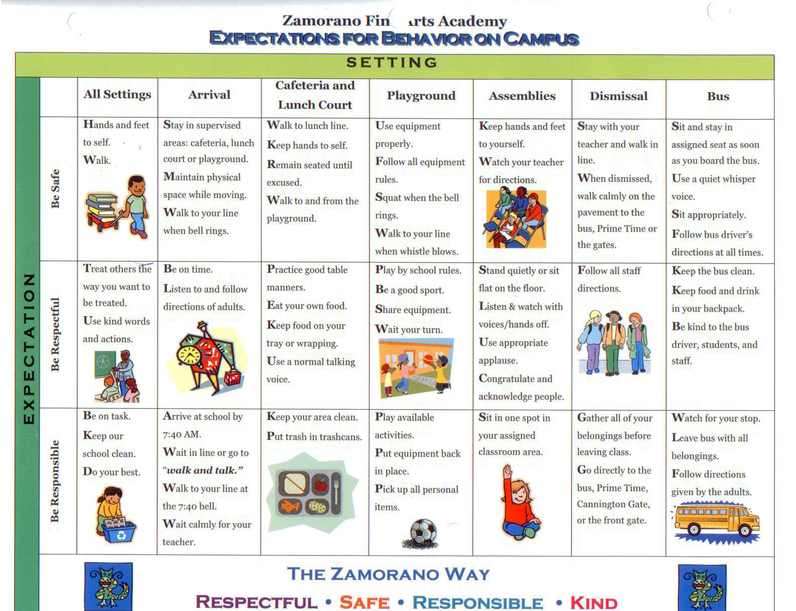 School Wide Examples Discipline Plan Classroom  Policies And
