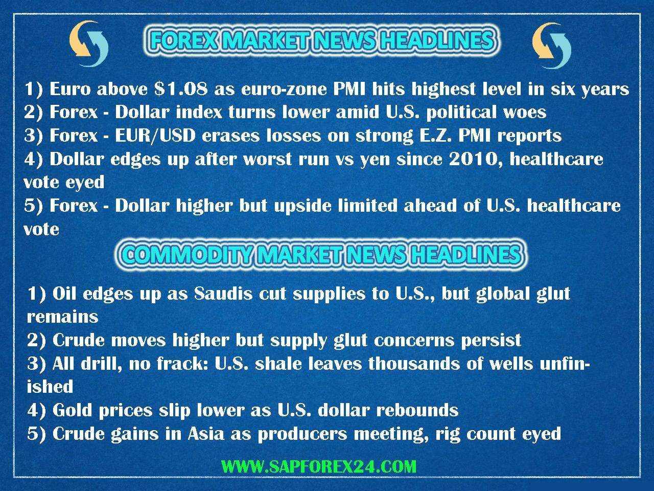Today Forex Commodity Market Trend Report If You Find Live