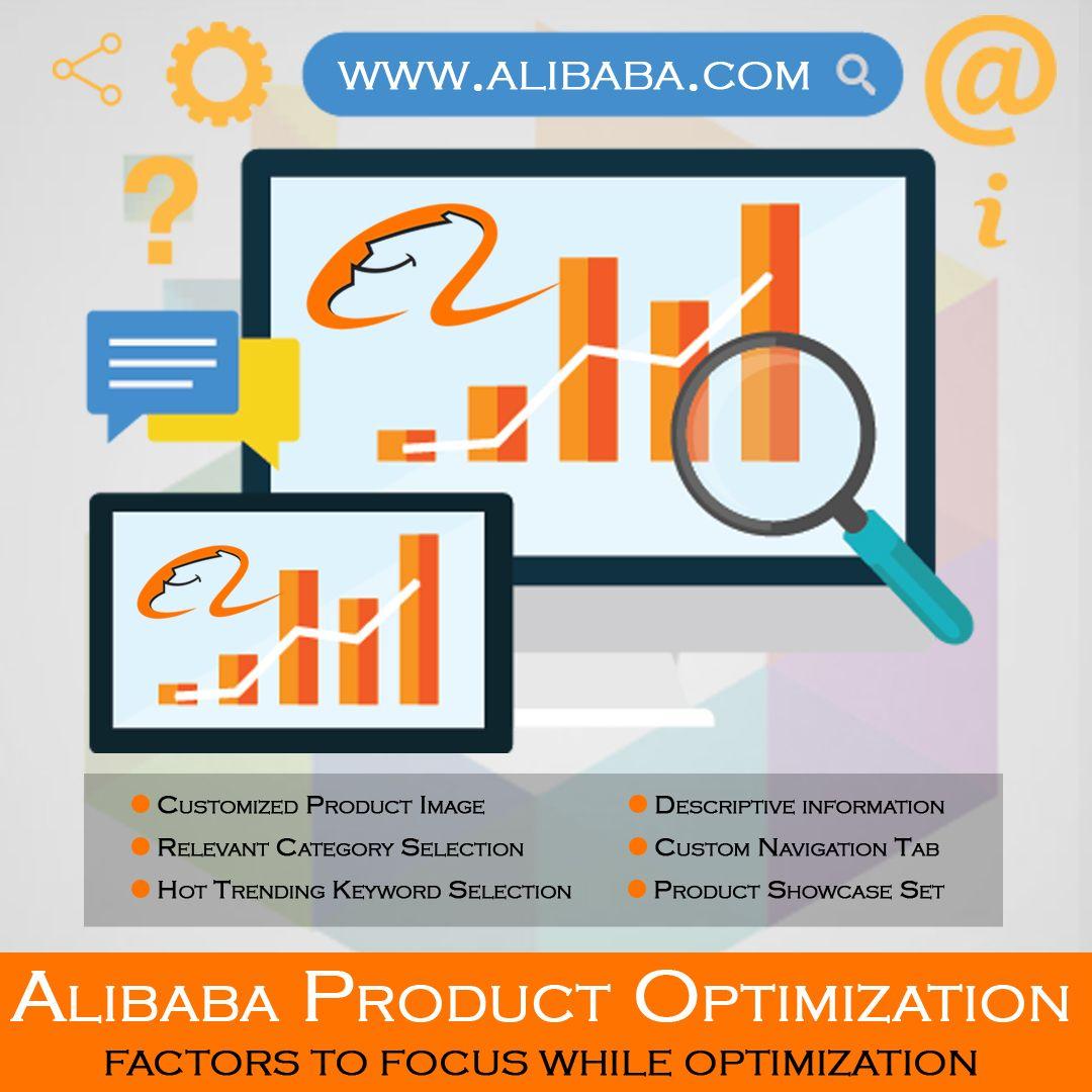 Alibabaposting Alibabaproductpostingservice Alibaba Cataloging