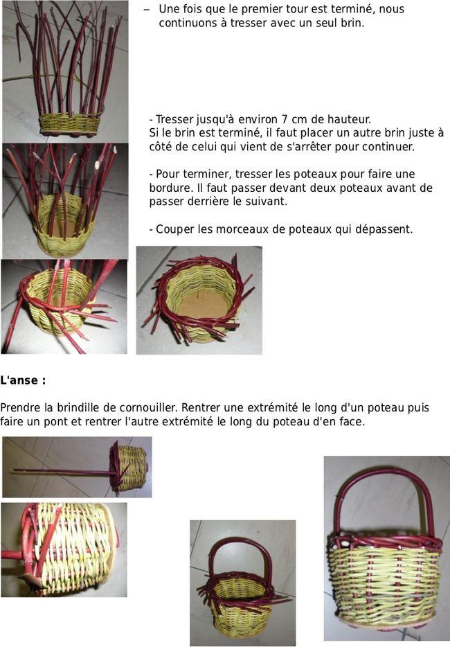 Site Internet De L Ecole Maternelle Danielle Casanova Comment Fabriquer Un Petit Panier En Rotin Ou En Clemati Panier Rotin Petit Panier Comment Fabriquer Un