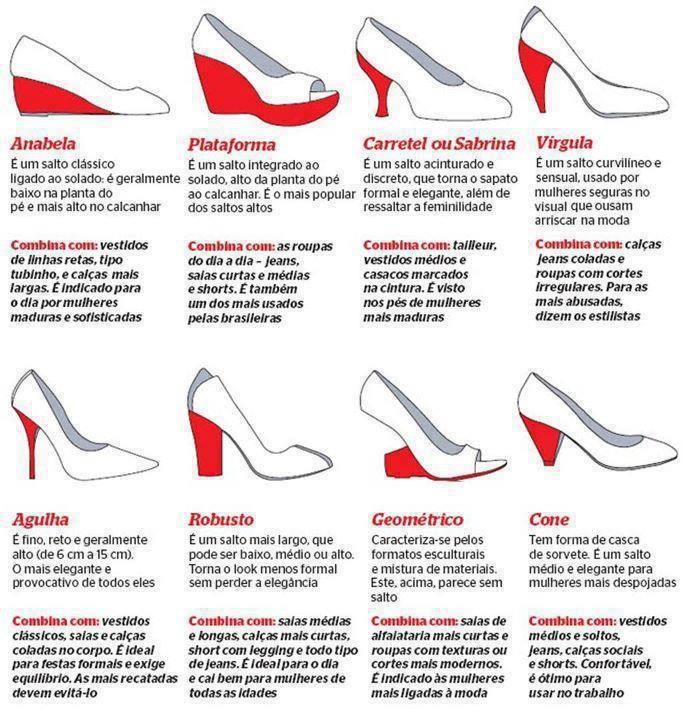 3455ce7bcd Tipos de salto e com o que combinam … Tipos De Sapatos