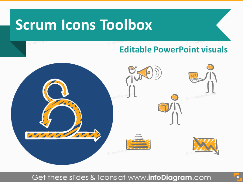 scrum process and artefacts presentation template (ppt icons, Modern powerpoint