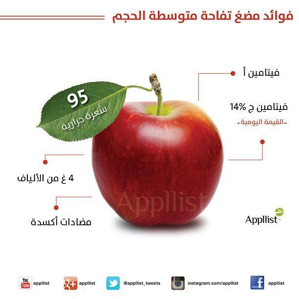 فوائد مضغ تفاحة متوسطة الحجم Instagram Management Instagram Photo