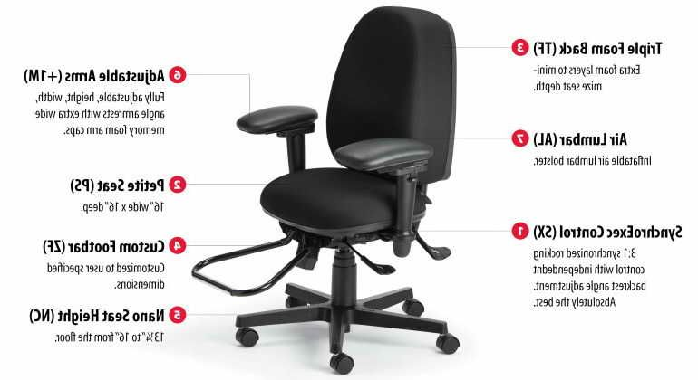 Desk Chairs For Petite People