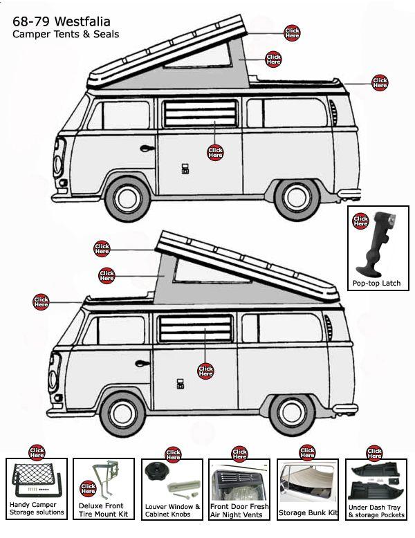 Pin On Volkswagen Bus