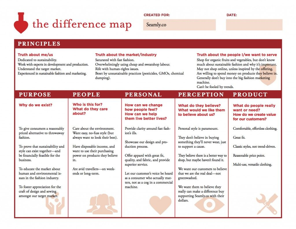 Case Studies Difference Case study, Marketing plan