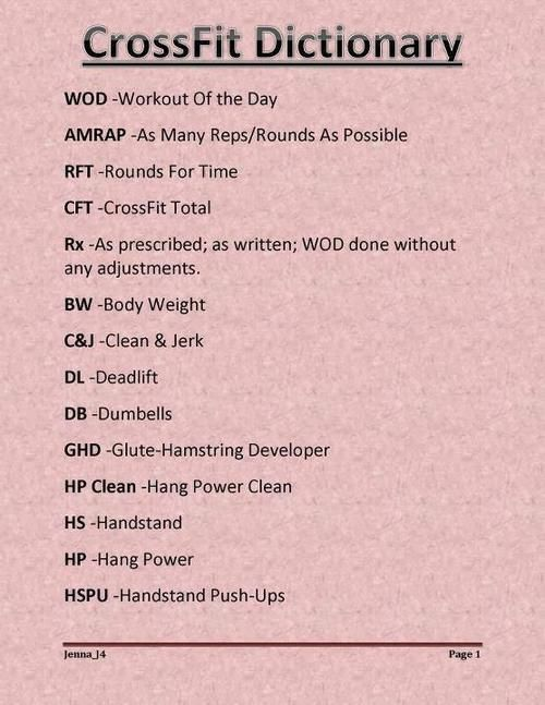 CrossFit Dictionary