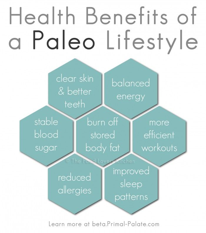 The paleo diet is a high protein moderate fat diet and the primal the paleo diet is a high protein moderate fat diet and the primal blueprint malvernweather Images