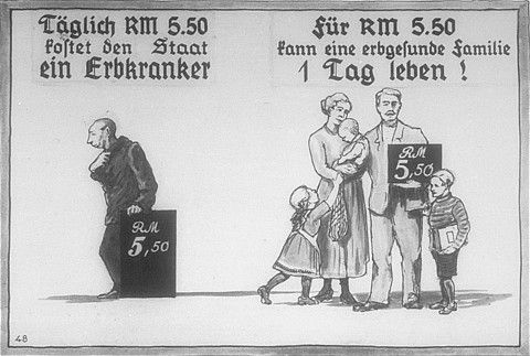 Nazi propaganda slide contrasting how far 5.50 German Marks will go. The cost of feeding one person with a hereditary disease for one day is the same as it would cost to feed an entire family of healthy Germans.