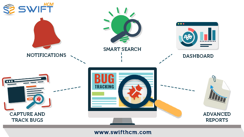 Swift Hcm Bug Tracking System Stay On Top Of Your Projects Effortlessly Swift Hcm Web Based Learning Management System Blended Learning Game Based Learning