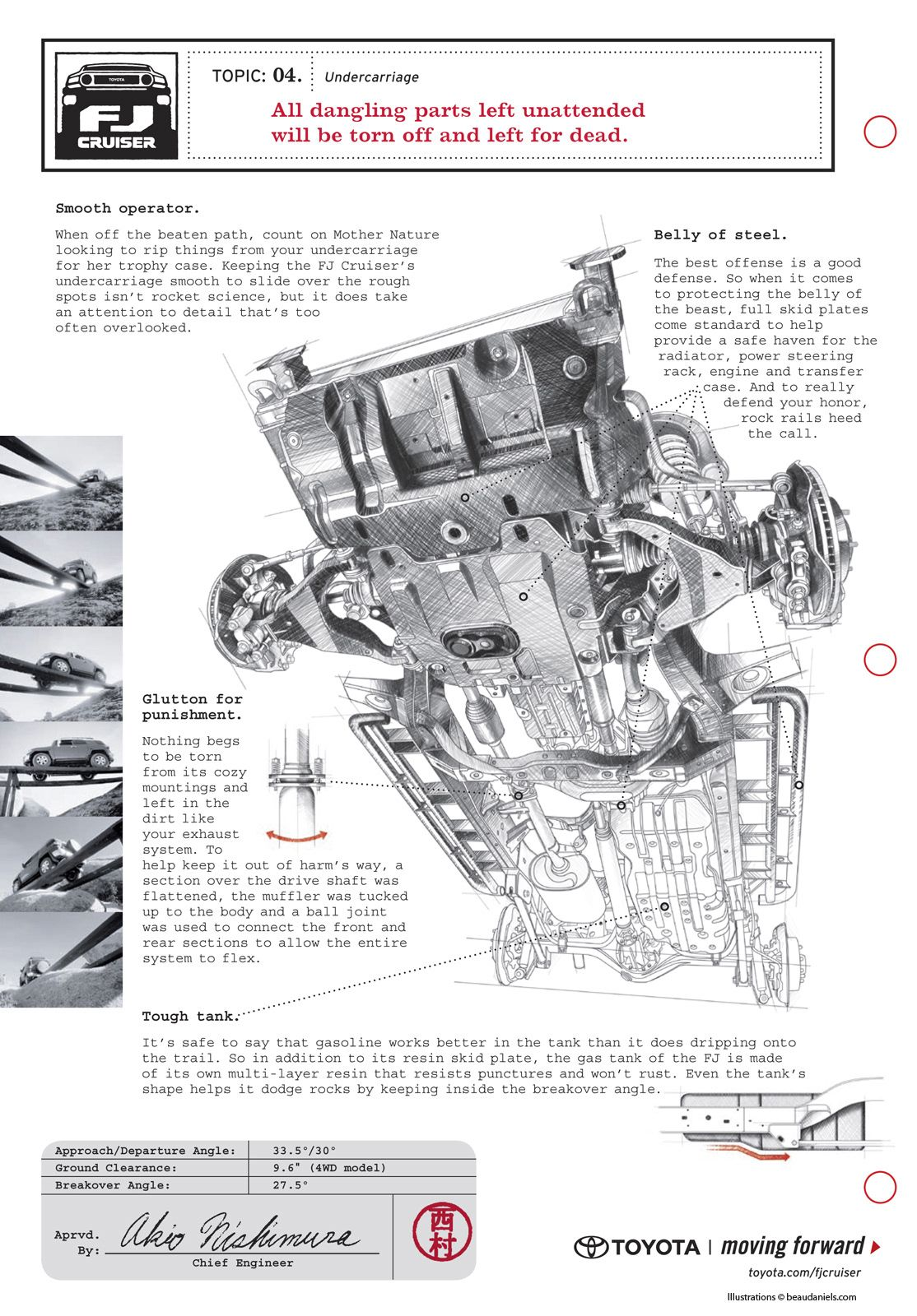 fj cruiser motor diagram wiring diagrams for 2011 toyota fj engine diagram [ 1114 x 1600 Pixel ]