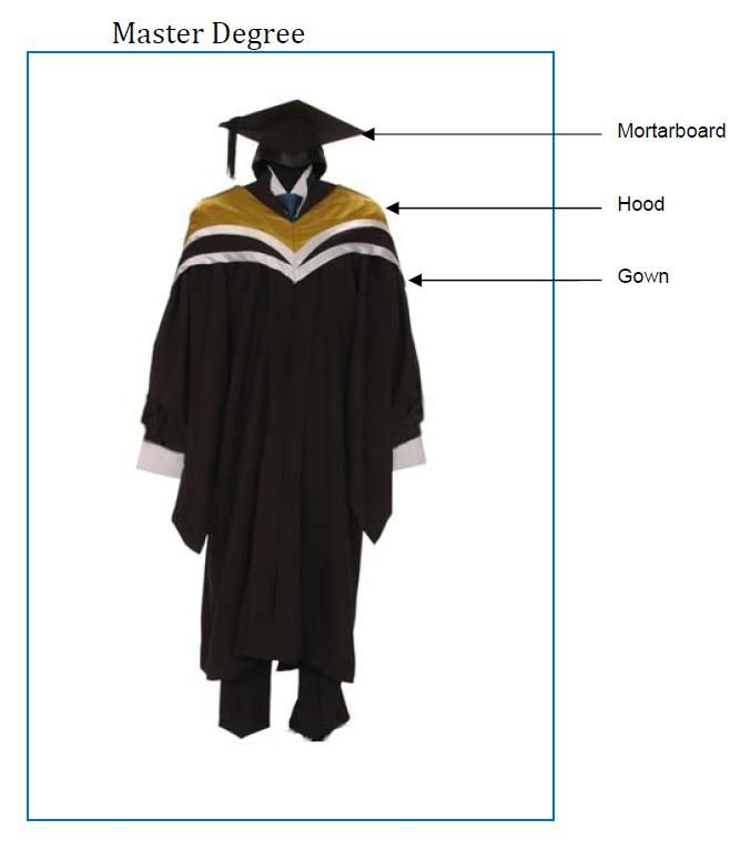 Masters and PhD Comparisons Graduation robes, Teacher dresses