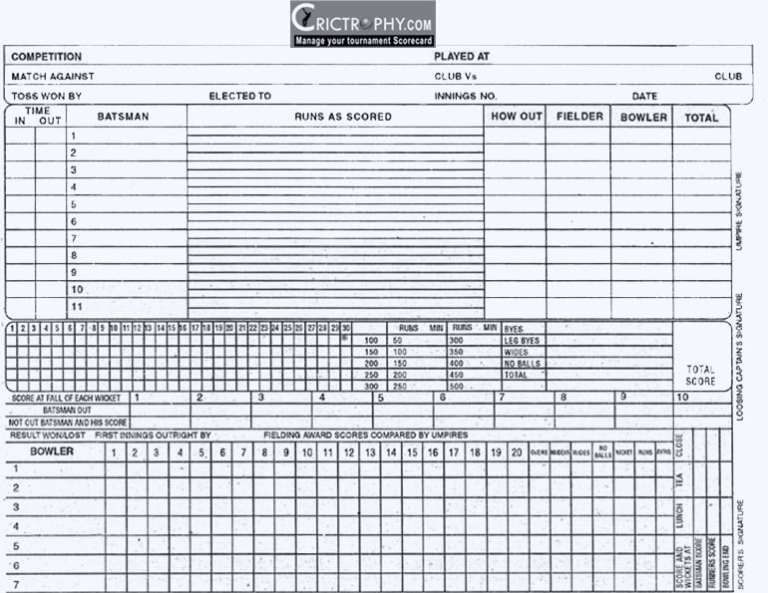 4 Cricket Score Sheets Excel Word Excel Fomats With Images