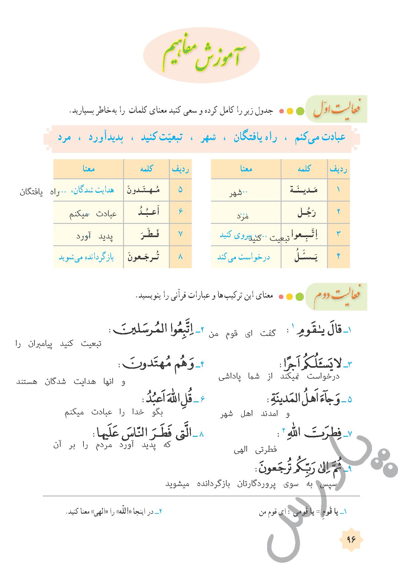 تحميل ملخص تفاضل وتكامل للجامعات Pdf أ إسماعيل الأسطل Math Books Math Differentiation And Integration