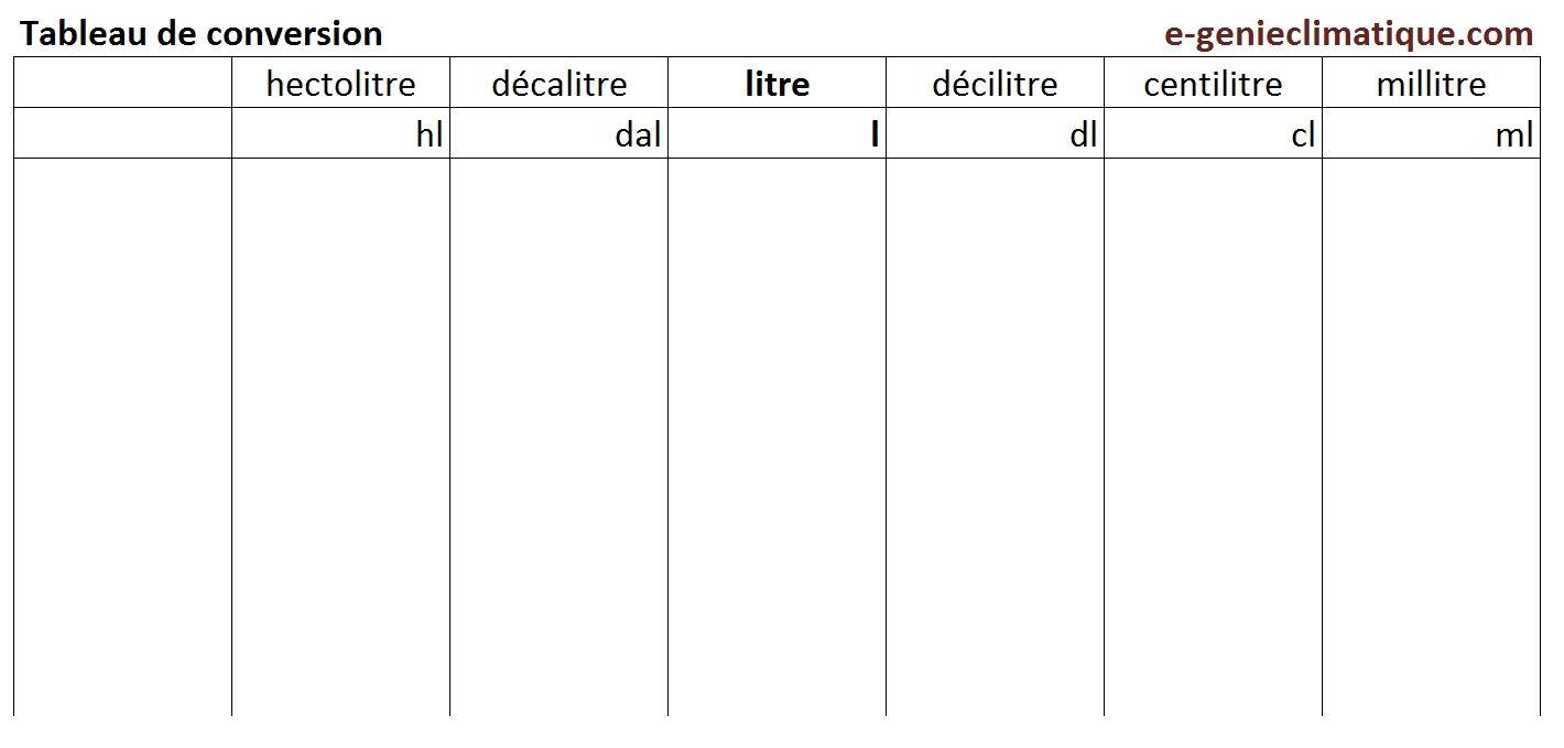 Tableau De Conversion Volume Litre Froid00 01 Les Connaissances Theoriques De Base Tableau De Conversion Coloriage Noel A Imprimer Tableau