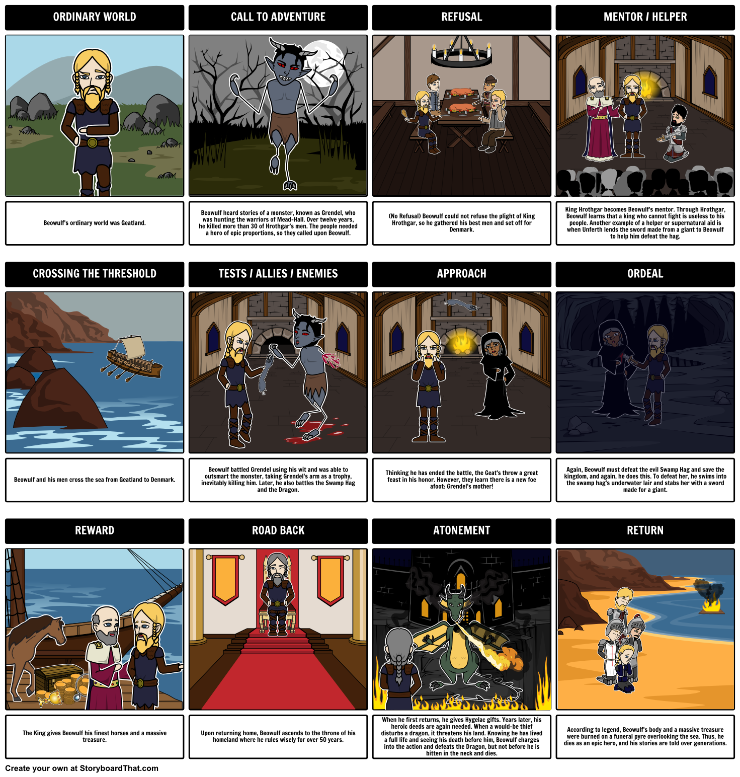 beowulf heroic journey plot diagram using a storyboard beowulf heroic journey plot diagram using a storyboard students can track beowulf s