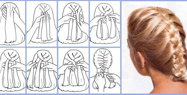 1000 images about haar stylen on pinterest heart braid how to  : french braid diagram - findchart.co