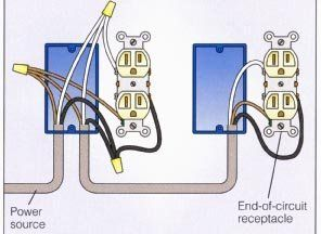 wiring outlets and lights on same circuit google search diy rh pinterest com A Double Outlet Wiring Wiring GFCI Outlets in Series