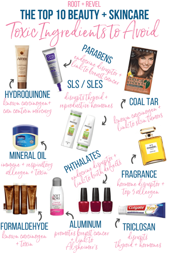 The 10 Most Toxic Skincare Ingredients to Avoid Skin
