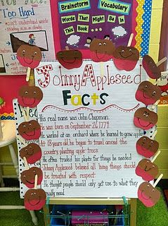 Love Johnny Facts & Apples | Fall-Teaching Ideas | Johnny appleseed