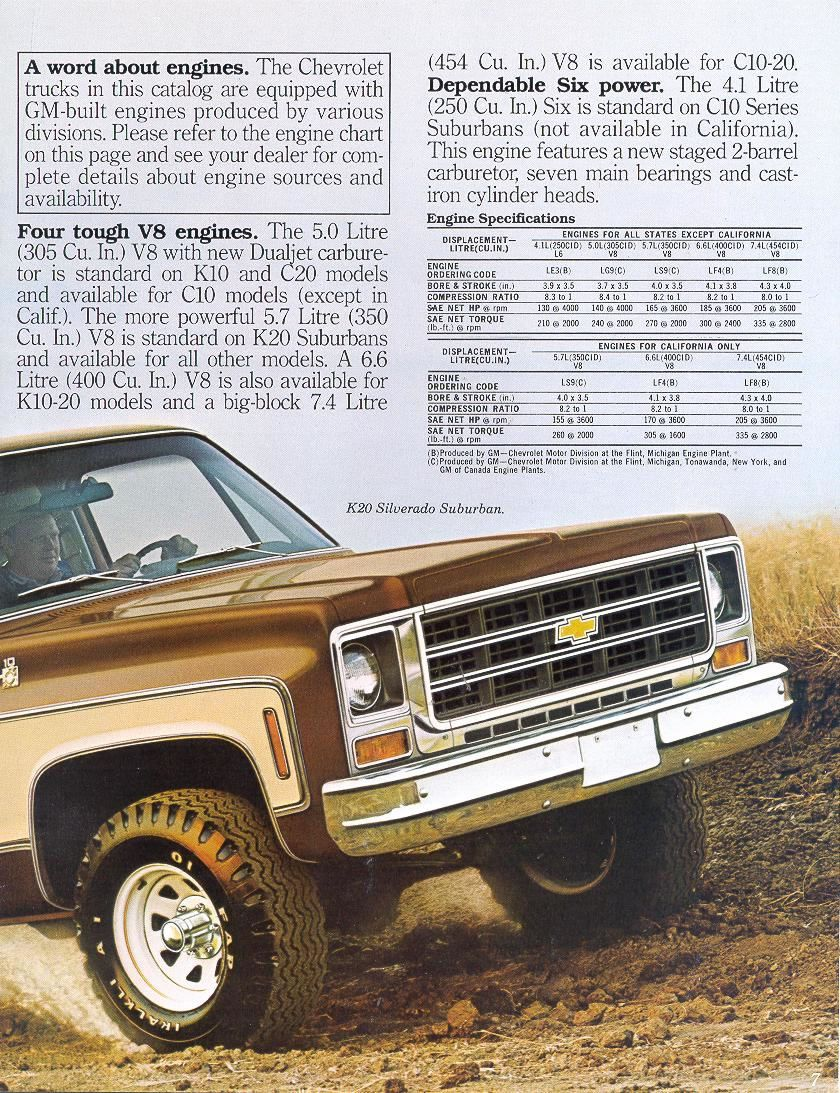 Car brochures 1979 chevrolet and gmc truck brochures 1979 chevy suburban 07