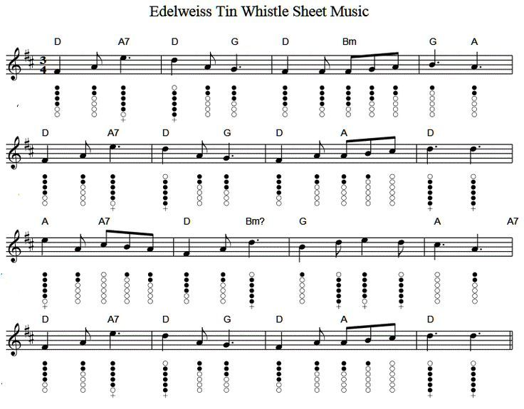 Fabuleux Edelweiss tin whistle sheet music key d | Irish Whistle  CZ04