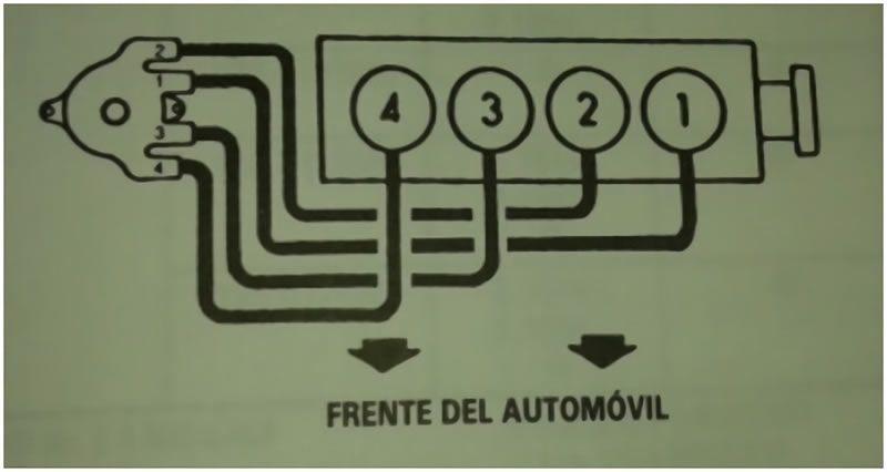 Ordenes Electricas De Encendido Para Motores Honda Civic Todos Los Modelos Motores Honda Honda Civic Honda