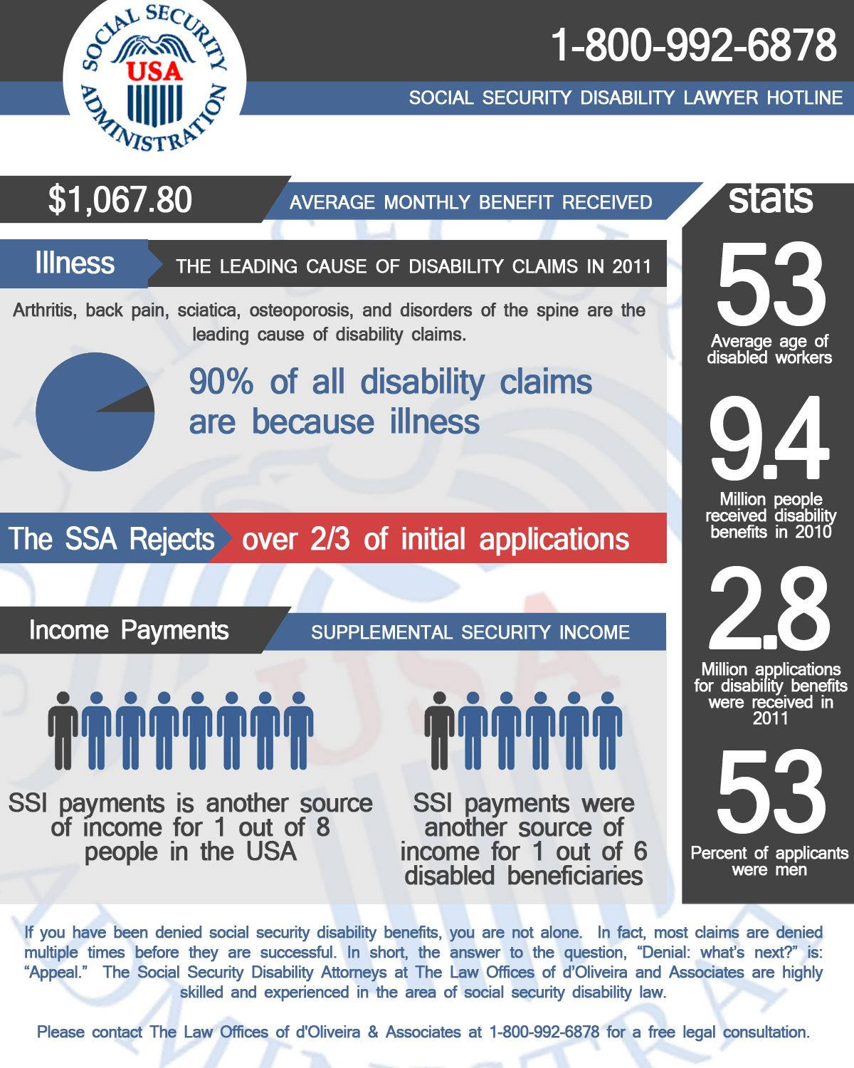 35+ Does osteoporosis qualify for social security disability ideas in 2021