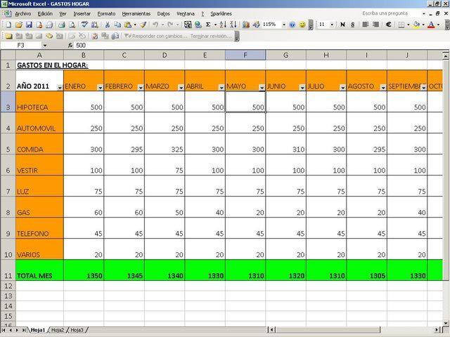 Ejercicios Básicos De Excel Microsoft Excel Excel Periodic Table