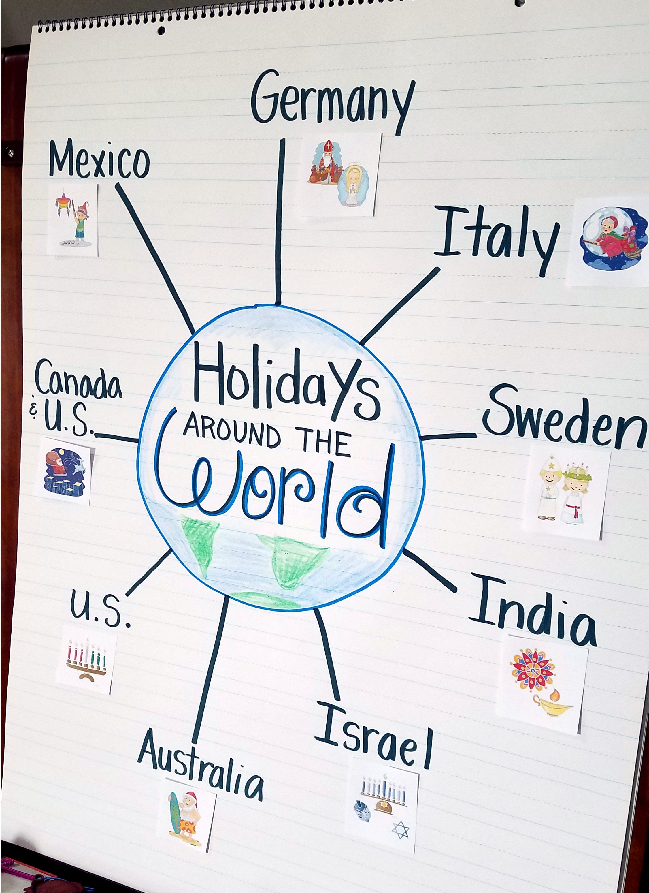 Christmas Around The World Craft Ideas Part - 42: Teaching Holidays Around The World In Kindergarten. Kindergarten ChristmasChristmas  ActivitiesKindergarten ...