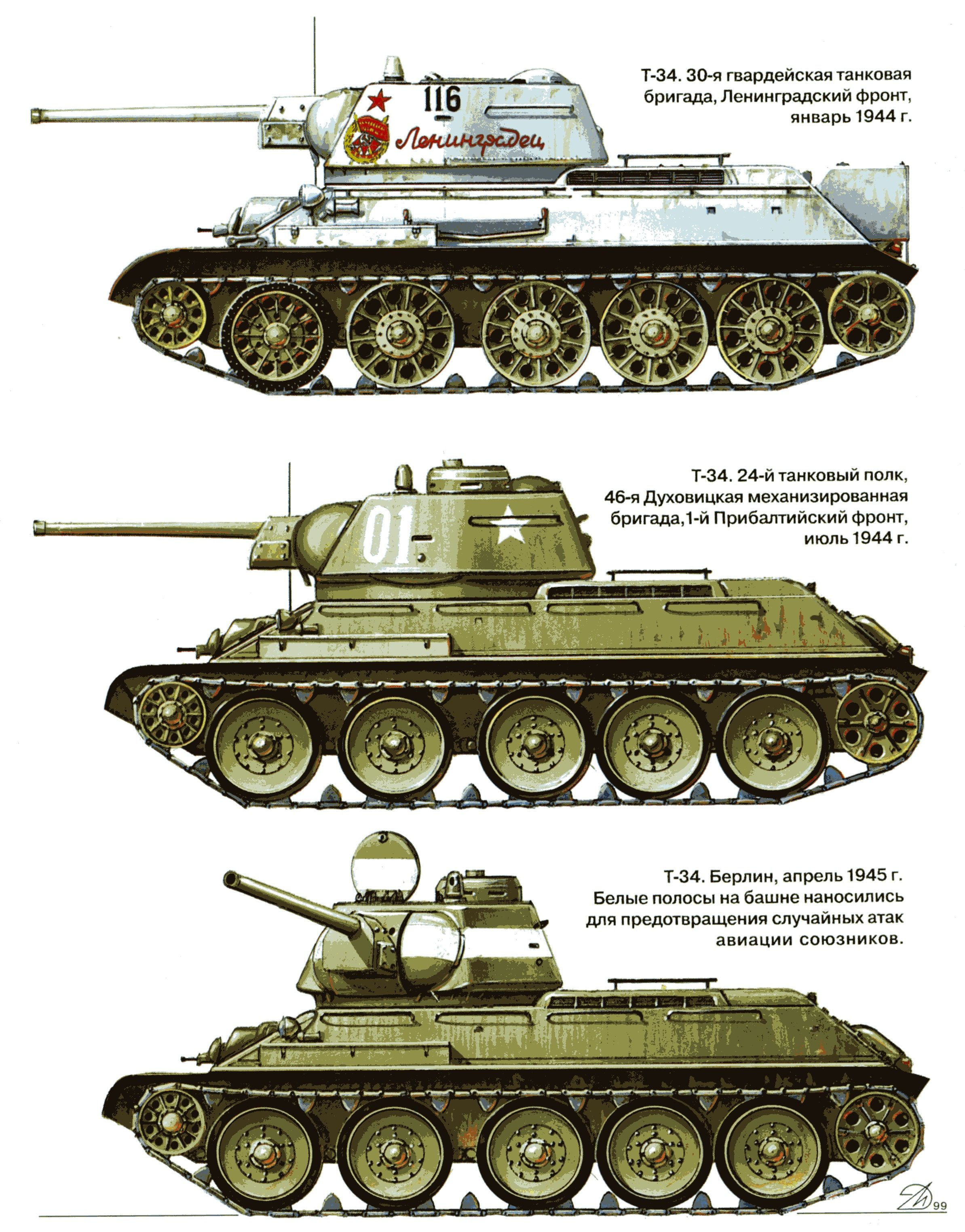 russian soviet ww2 world war 2 tanks photosprints
