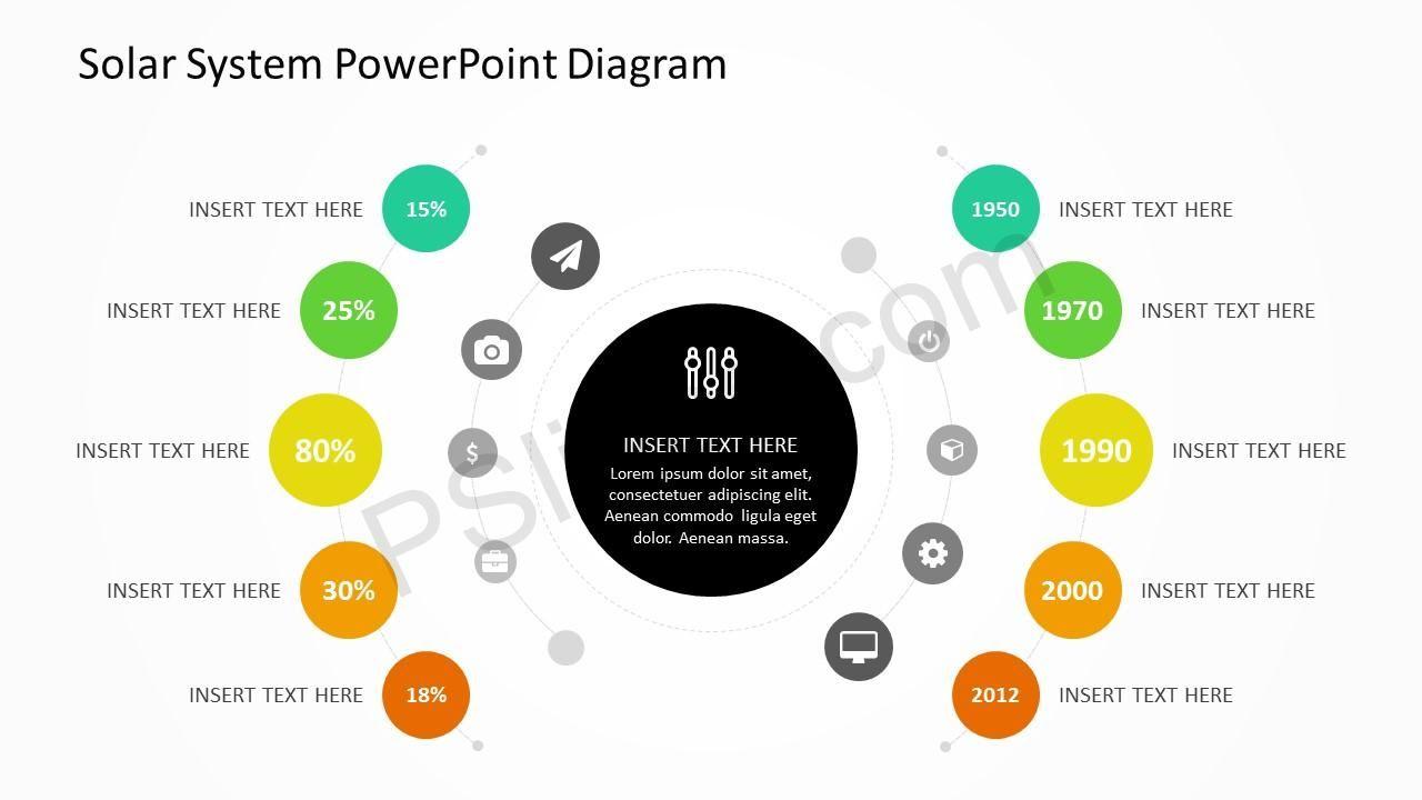 Solar System Diagram For Powerpoint Check More At Https Pslides Pslidescom