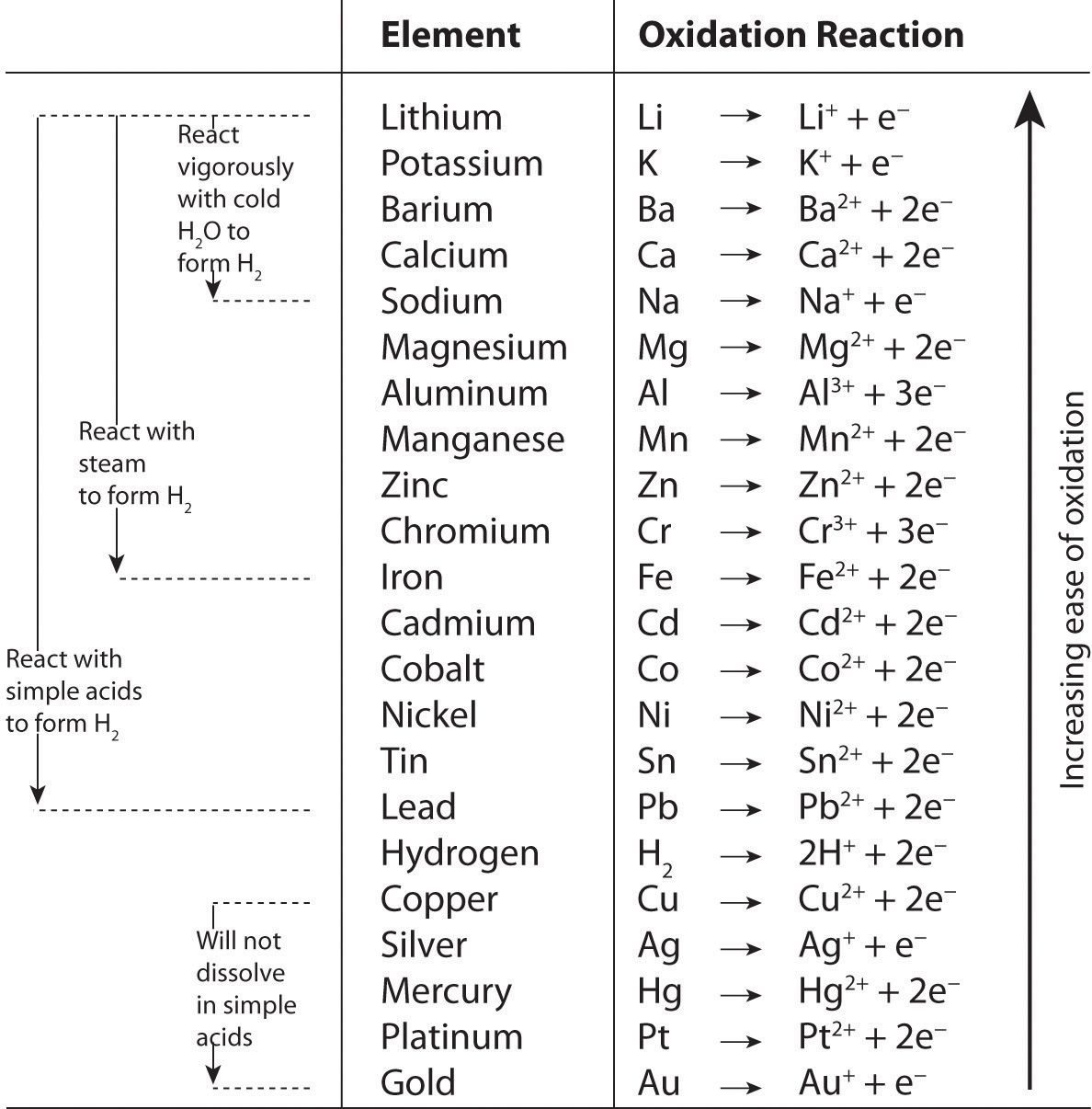 types of galvanic cells | General Chemistry: Principles, Patterns ...
