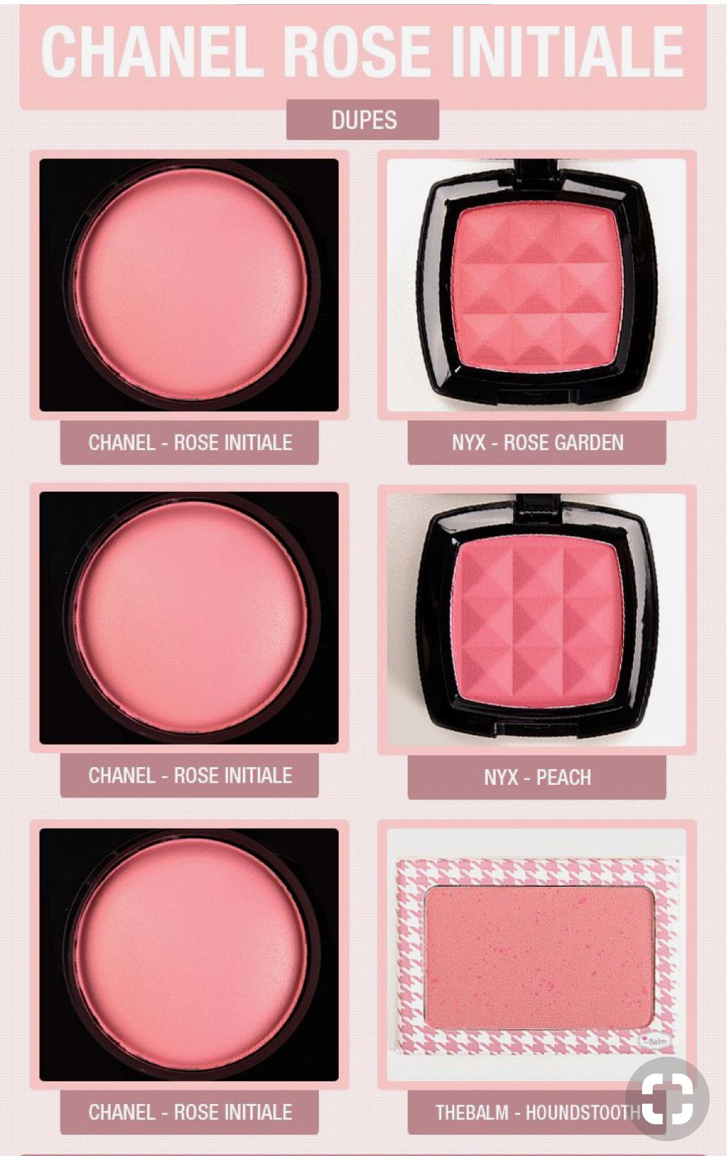 Pin by Mademoiselle O'Lantern Make on Makeup Products