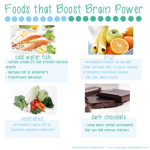 brain power food