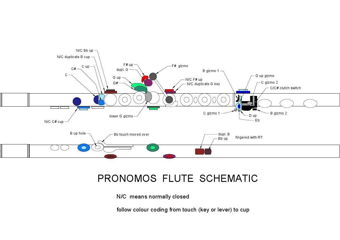 parts of a flute flute keys music flute music diagram. Black Bedroom Furniture Sets. Home Design Ideas